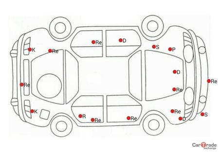 rental car damage diagram