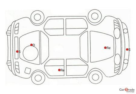 Paint Car Instrument Cluster